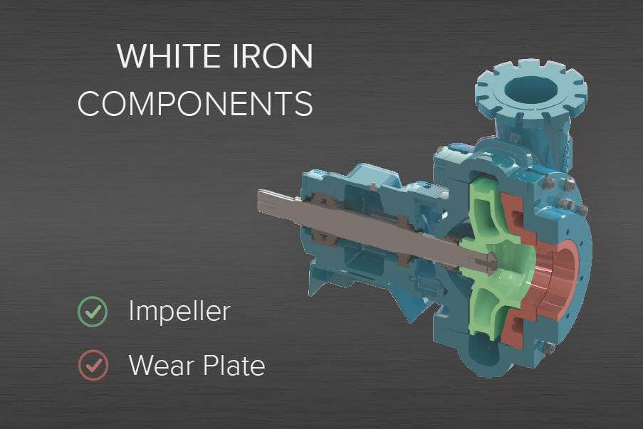 Hybrid Pump White Iron Components